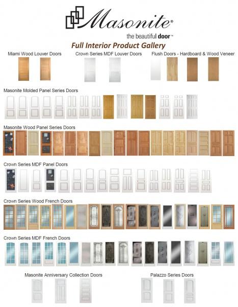 Interior doors building supplies for pa md nj Masonite interior door styles